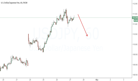 USDJPY: looking to sell very short-term