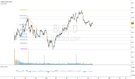 BLD: für Chronos: Topbuild