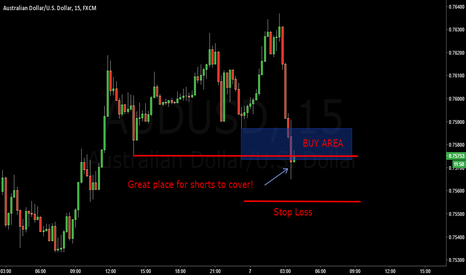 AUDUSD: Potential Short trap in the Aussie.