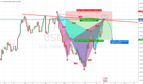 USDCAD: GO DOWN
