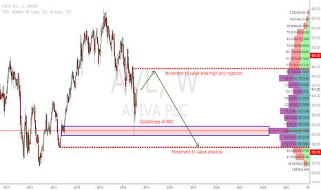 AV.: AVL short from 460p