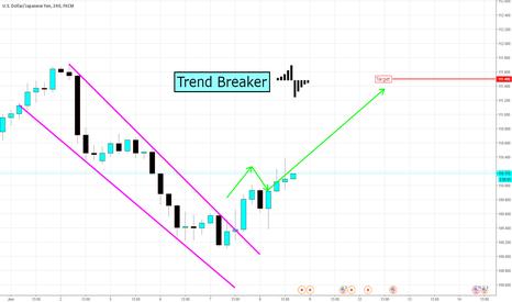 USDJPY: Trend Breaker USDJPY- H4