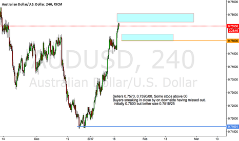 AUDUSD: AUDUSD BIDS/OFFERS