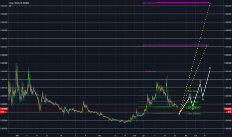 XVGBTC: .786 Last stand. we are at the 1 wave line right now. we need to