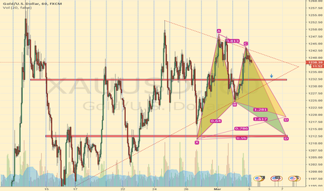 XAUUSD: Gold (XAUUSD): Long Bias