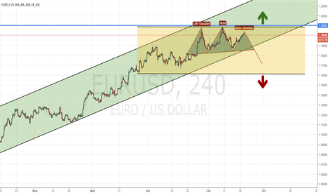 EURUSD: EUR/USD_2019/09/20