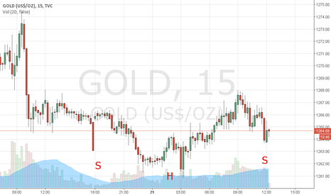 GOLD: Possible HnS