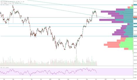 HSBA: HSBC (HSBA LN) earnings Monday