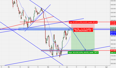 COMPOSITE: IHSG ON The Critical Level