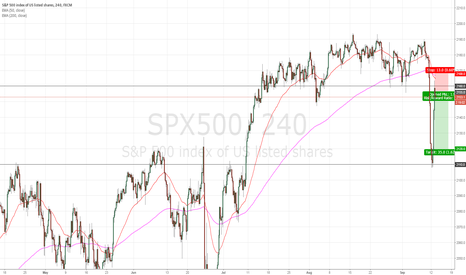 SPX500: SPX Short - Range Play