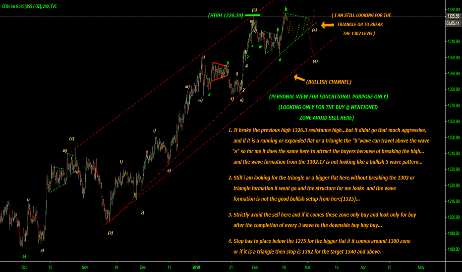 GOLD: STILL LOOKING FOR THE TRIANGLE OR FLAT PATTERN...