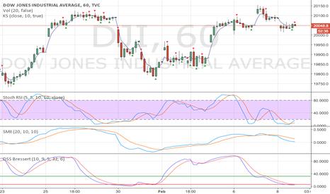 DJI: New FREE TradeKing iOS app for MB Trading accounts