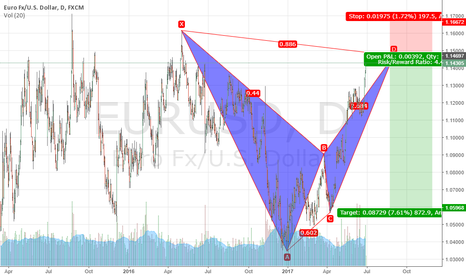 EURUSD: Bearish Gartley on D1