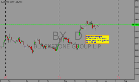 BX: Big Bull Expecting higher prices