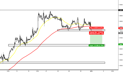 USDCAD: USDCAD 1 HOUR TRADE