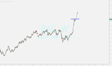 BAC: watching ...buy