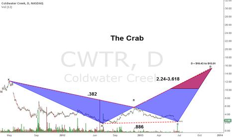 CWTR: CWTR