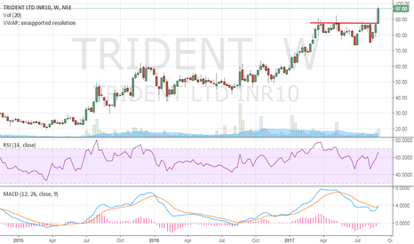 TRIDENT: Trident - Uptrend Intact