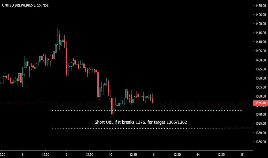 UBL: Short UBL if it breaks 1376, for target 1365/1362