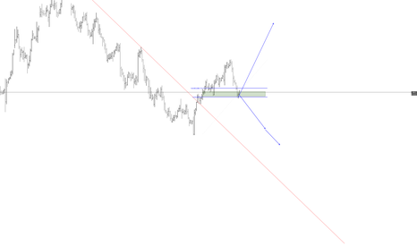 XAUUSD: Not decided yet, for gold