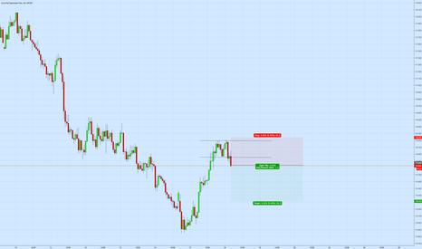 EURJPY: weak EURO