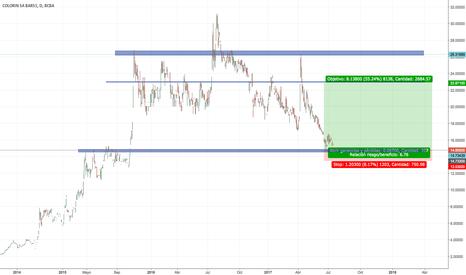 COLO: trade posible
