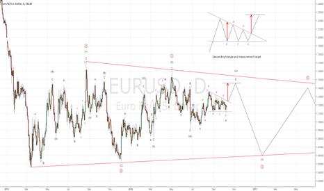 EURUSD: EURUSD: short term bullish, long term bearish.