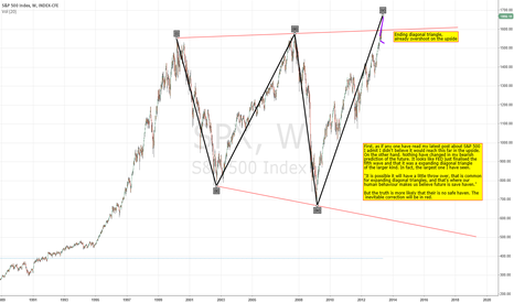 SPX: Sell S&P 500 short and go away, do not be back untill 2008 lows