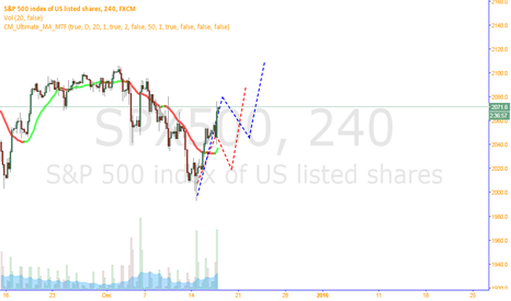SPX500: BLINK AND YOU MISSED THE MOVE