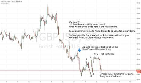 GBPUSD: GBPUSD long option (short term) Caution 1D has a down trend!