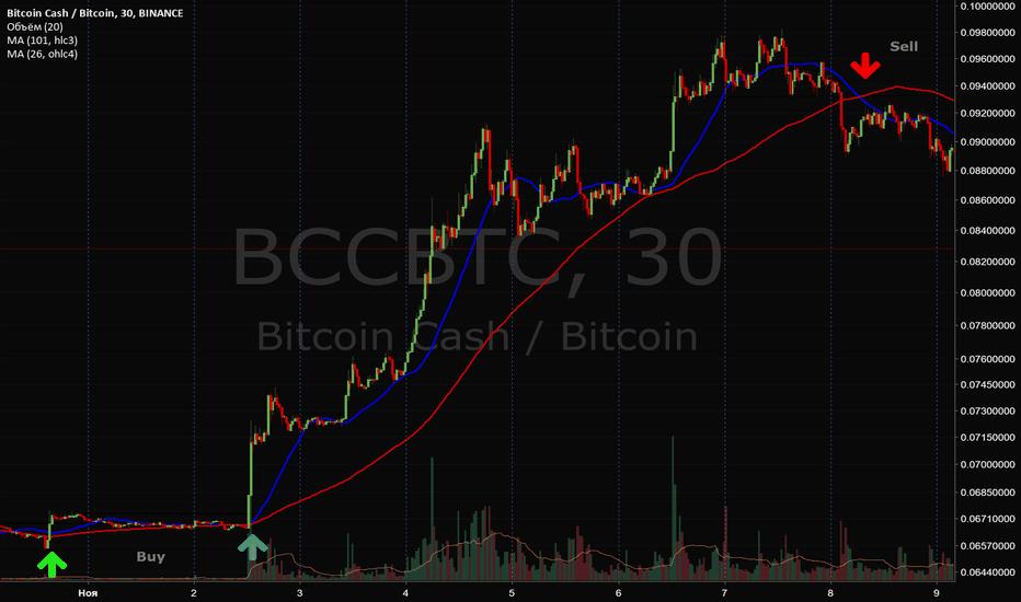 BCCBTC: Секрет заработка денег на криптовалюте. Как поймать ракету?