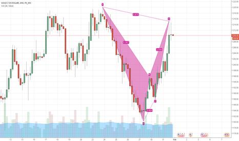 XAUUSD: Short XAUUSD on doji breakout Bearish Bat pattern