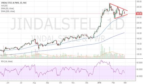 JINDALSTEL: JindalSteel - Keep in watchlist
