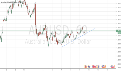 AUDUSD: What is next with that clean minor uptrend line