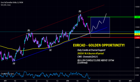 EURCAD: $EURCAD | GOLDEN OPPORTUNITY - BULLISH INSIGHTS!!