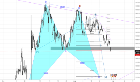 XAUUSD: SPOT GOLD | OHH YEAH!  MERRY CHRISTMAS