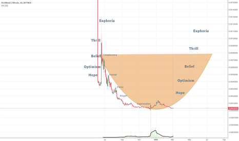 1STBTC: Firstblood Market Cycle - Good price right now