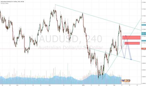 AUDUSD: AUD USD POTENTIAL SHORT SOON