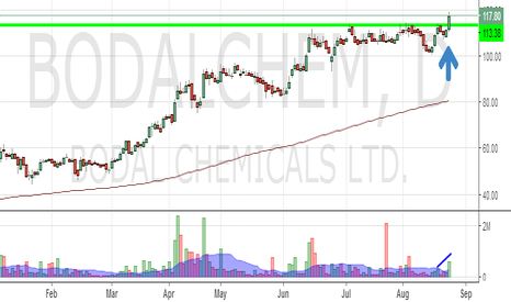 BODALCHEM: Bodal Chemicals : Breakout after a consolidation