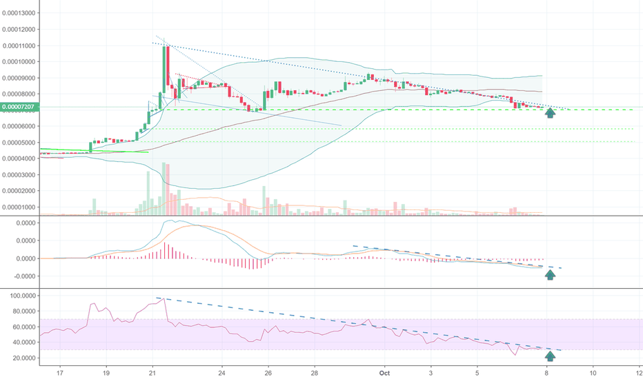 XRPBTC: XRP closing in on breakout -