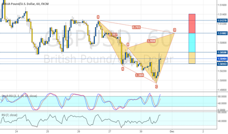 GBPUSD: GBPUSD 1H, Potential Cypher