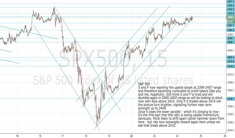 SPX500: S&P 500 Update: Losing upside momentum if it loses the parallel
