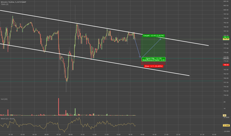 BTCUSD: Prediction 20140206