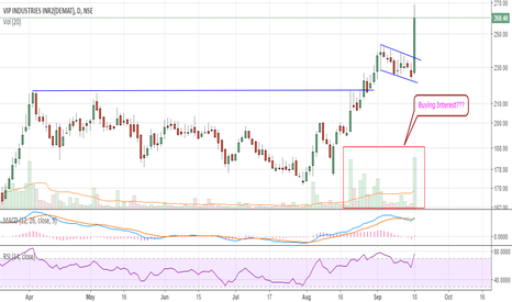 VIPIND: Long to go at CMP 260