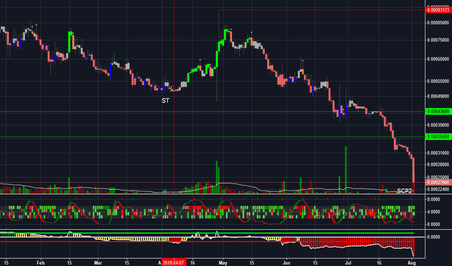 WAVESBTC: BUY HERE