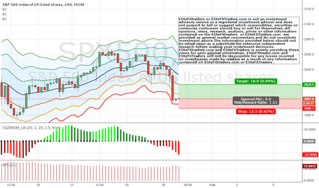 SPX500: Going long on #S&P 5OO
