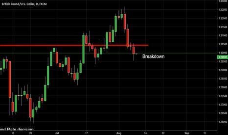 GBPUSD: 8/08/2017 GBP/USD Analysis