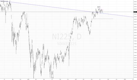 NI225: Correction in Progress....?