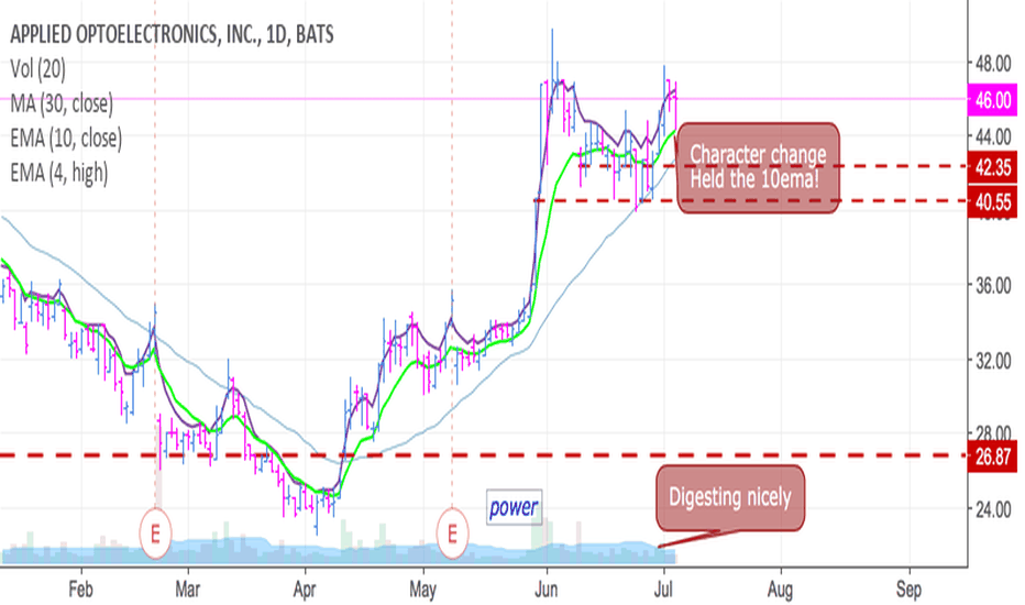 AAOI: $Study - will go un-notice to most, but highly + action.