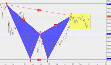 NI225: Nikkei traverse une zone de consolidation